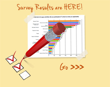 Survey Results are Here! Click.